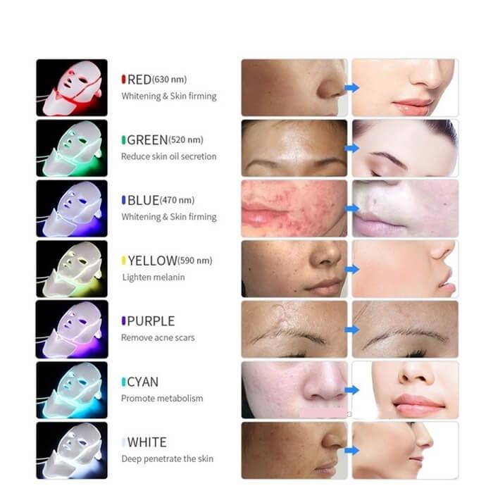 ماسک ال ای دی صورت و گردن